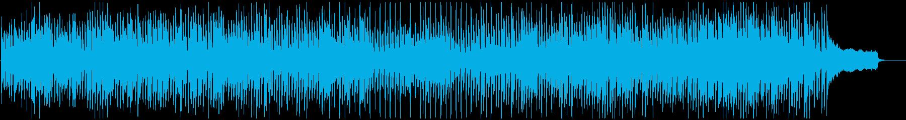 元気なペットの動画等に最適なリコーダー曲の再生済みの波形
