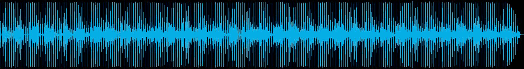 アップテンポなボイスパーカッションの再生済みの波形
