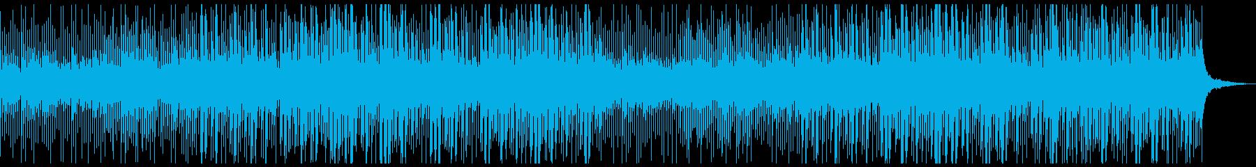サスペンス、ホラー推理シーンの再生済みの波形