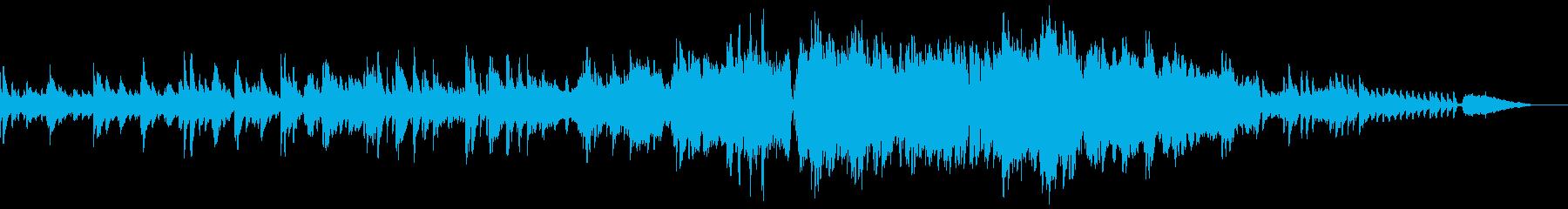 穏やかな日常BGMの再生済みの波形