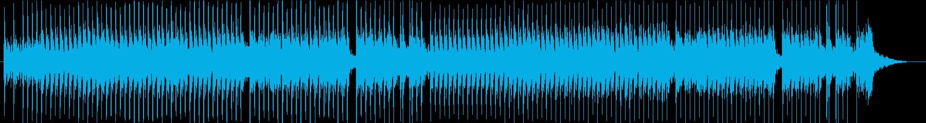 ドタバタ 大慌てなBGMの再生済みの波形