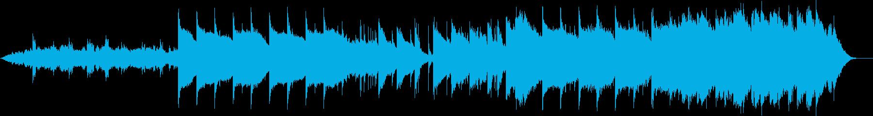 電気音響シンフォニー 神経質 感情...の再生済みの波形