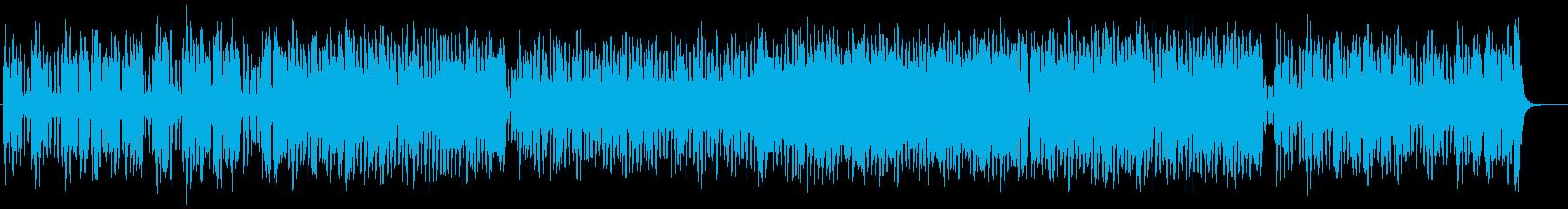 アップテンポで元気の出るメロディーの再生済みの波形
