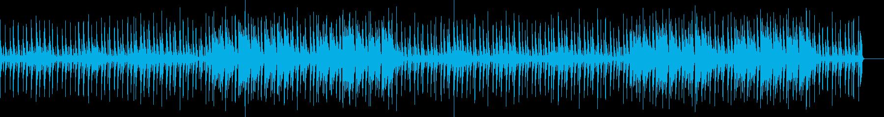 楽しい感じ アコギ・ピアノ・ベースの再生済みの波形