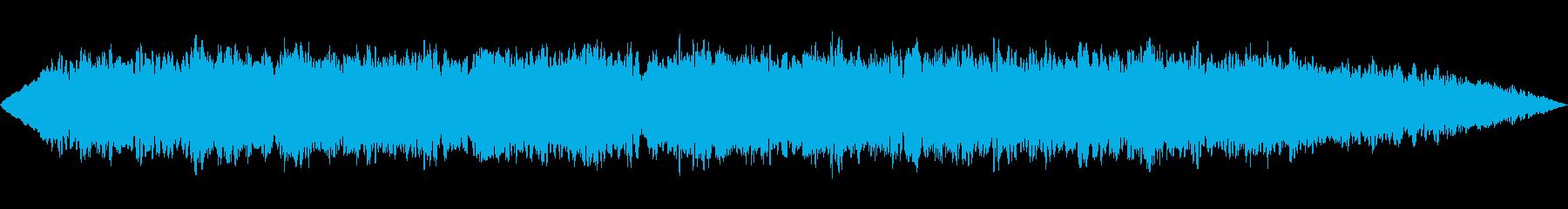 キーン、グルグル(不快な音)の再生済みの波形