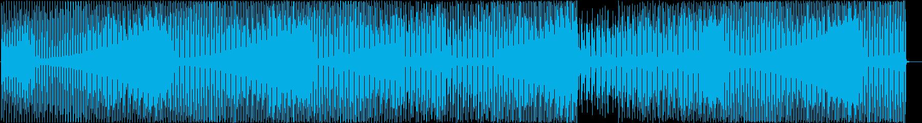 楽しいひと時を演出するあたたかいBGMの再生済みの波形