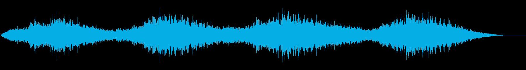エスニックな雰囲気のアンビエントな音風景の再生済みの波形