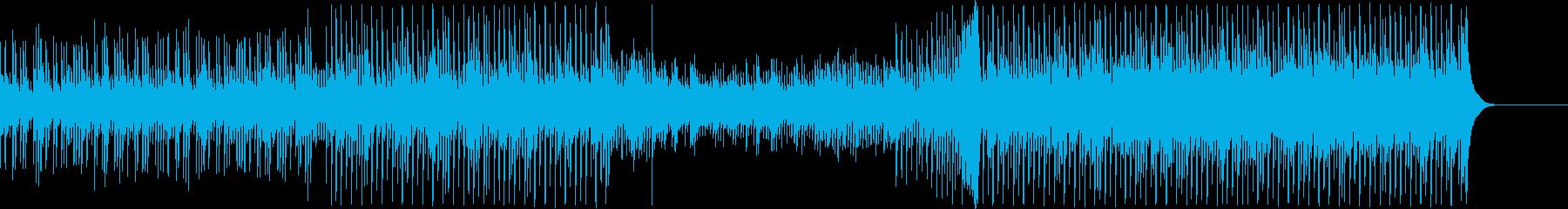テクノ・ハッピー・コミカル・キッズの再生済みの波形
