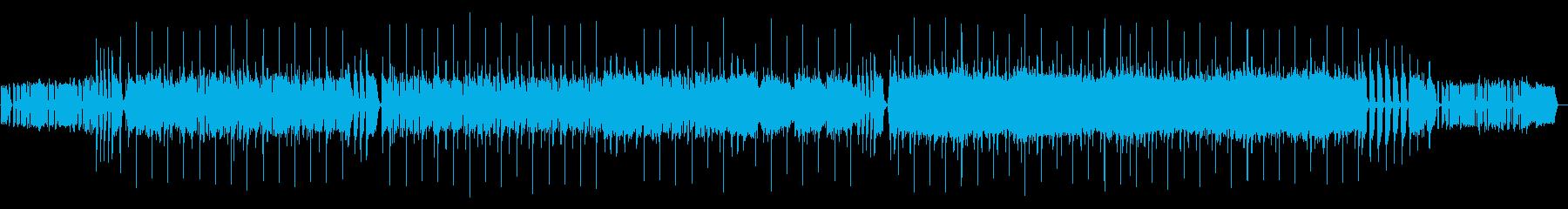 高速カッティングファンク生ギター・ベースの再生済みの波形