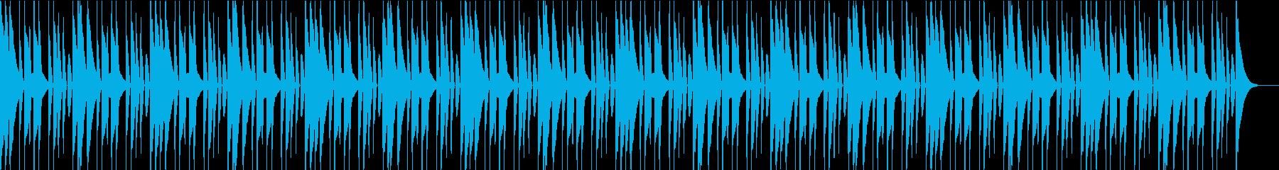 日本のお囃子を参考にしたリズム(テクノ)の再生済みの波形