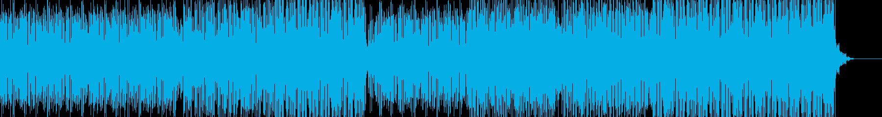 カッコ良いスピード感のあるBGMの再生済みの波形