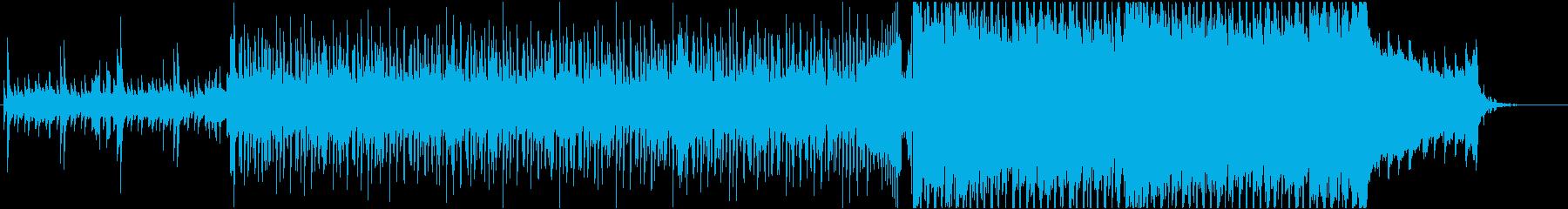 革新的 未来に繋がっていくようなCM曲の再生済みの波形