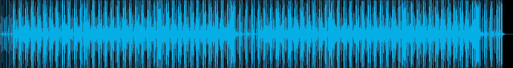 ビリー・ジーン風クールなファンク・ギターの再生済みの波形
