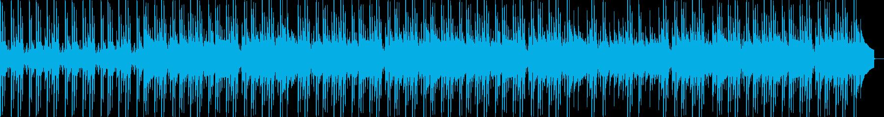 素敵なグルービングラウンジインスト...の再生済みの波形