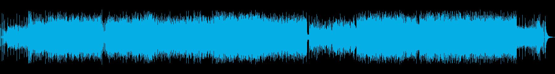 ジプシーで情熱的なドラムンベース の再生済みの波形