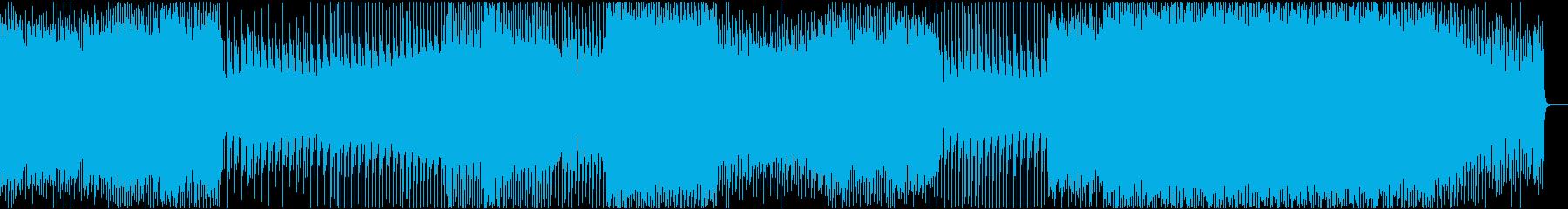 ソフトでほのぼのとしたEDMなBGMの再生済みの波形