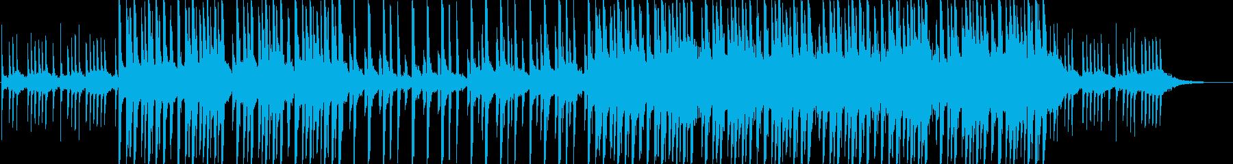 ピコピコ可愛いほのぼのBGMの再生済みの波形