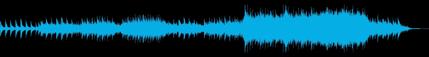 ゆっくりと盛り上がるシネマティックの再生済みの波形