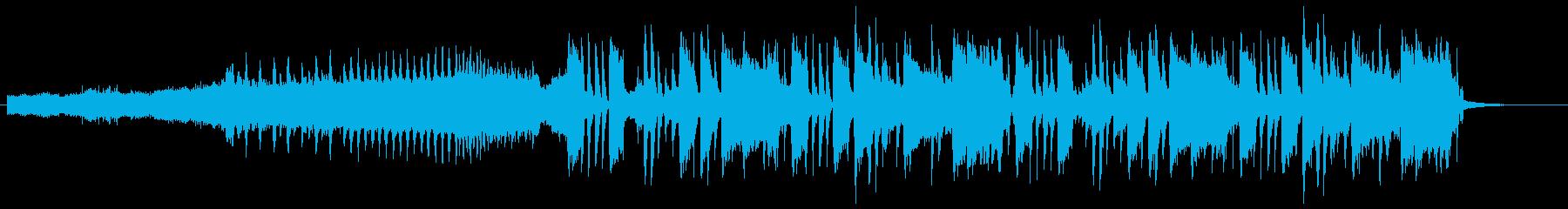 グルーヴに統一感のある変則ビートの再生済みの波形