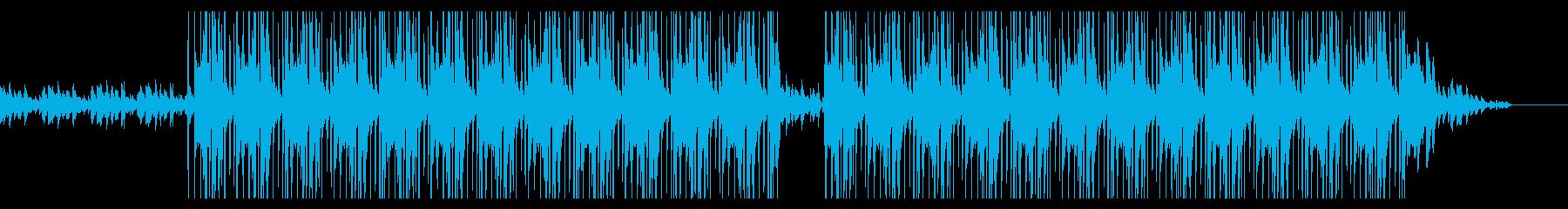 Lofi・チルアウト・ヒップホップの再生済みの波形