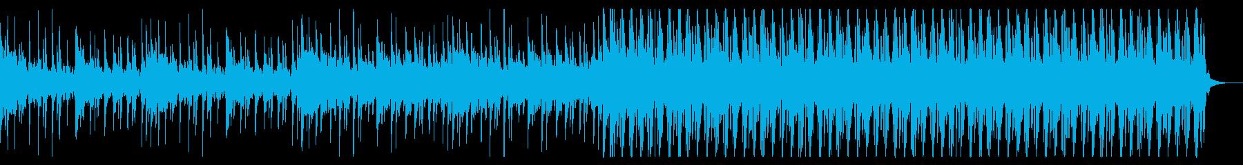 古代遺跡/ジャングル_No664_3の再生済みの波形