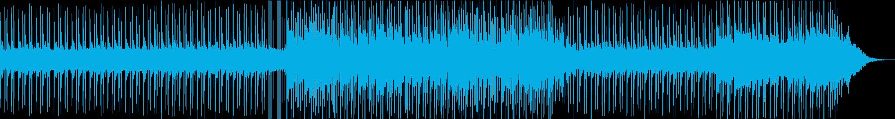 ☆幻想的空間☆を演出するBGMの再生済みの波形