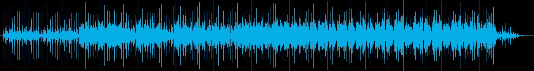 コミカルなリズムとシリアスなサウンドの再生済みの波形