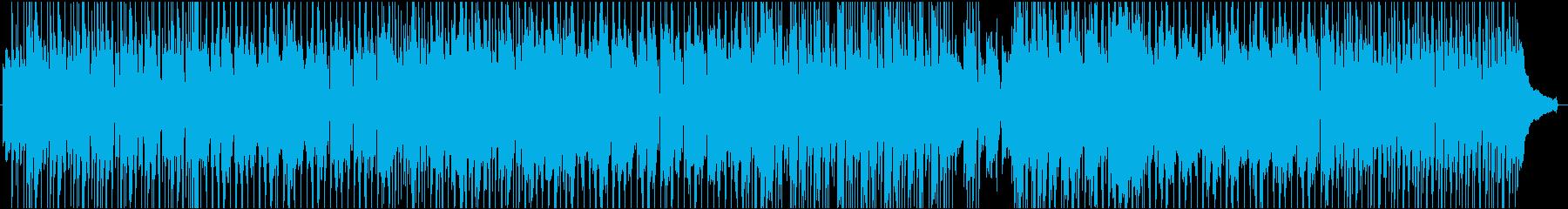 ファンク アクティブ 明るい ほの...の再生済みの波形
