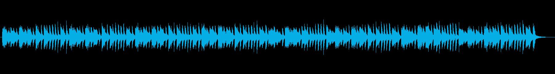 ピアノ練習曲、チェルニーNo.6の再生済みの波形