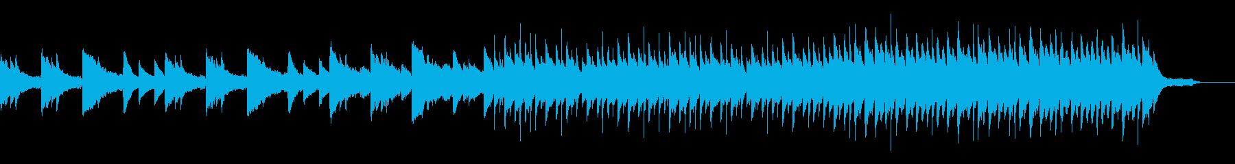 映像CM企業VP、感動的・温かい・日常の再生済みの波形