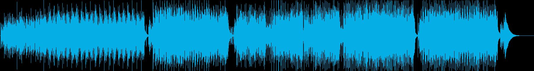 ほのぼの可愛いアコースティックポップの再生済みの波形