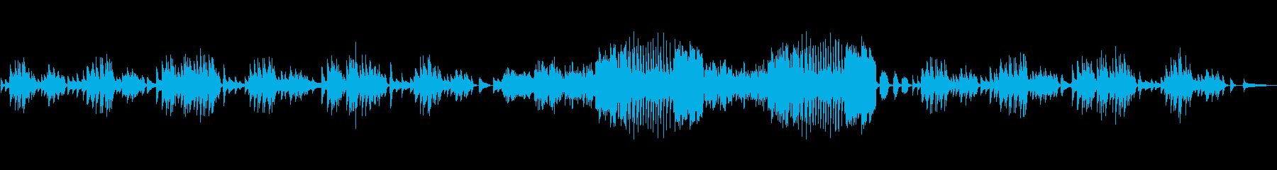 ピアノソロ「ワンスアポンアタイム」の再生済みの波形
