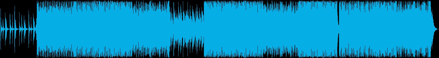 ゴシックオープニング(三拍子)の再生済みの波形