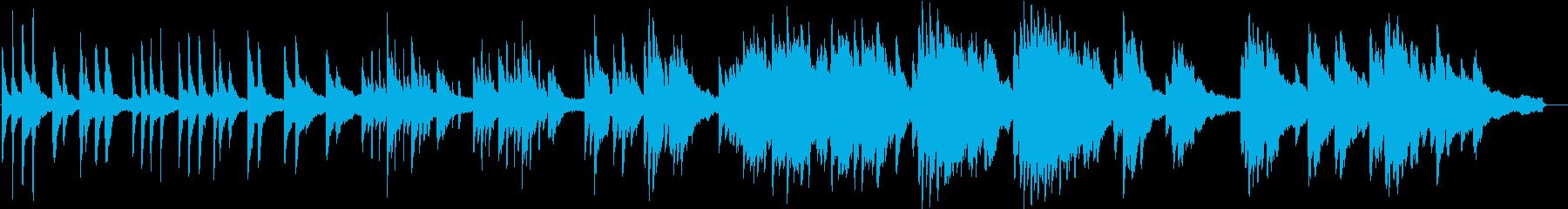 ヒーリングピアノ組曲 まどろみ 7の再生済みの波形