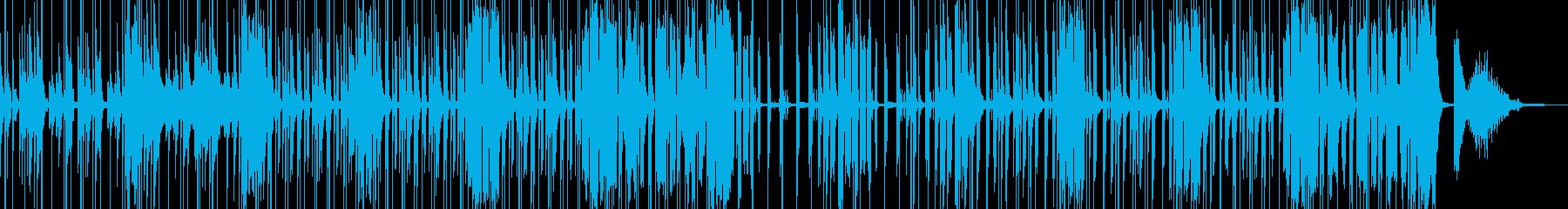 コメディやギャグに適したBGM dの再生済みの波形