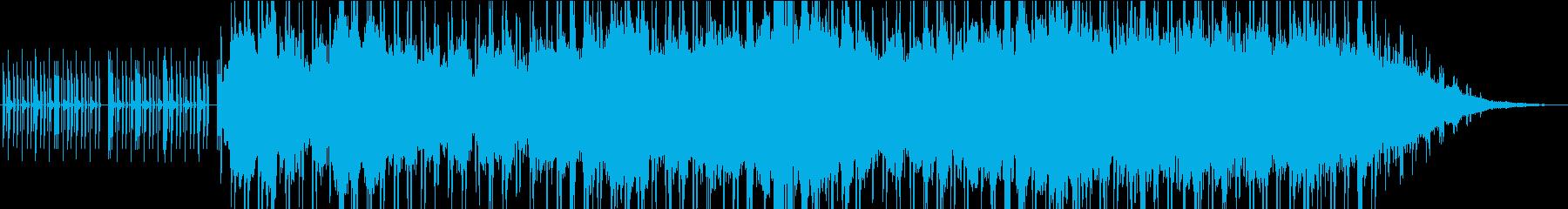 静かなエレクトロニカの再生済みの波形