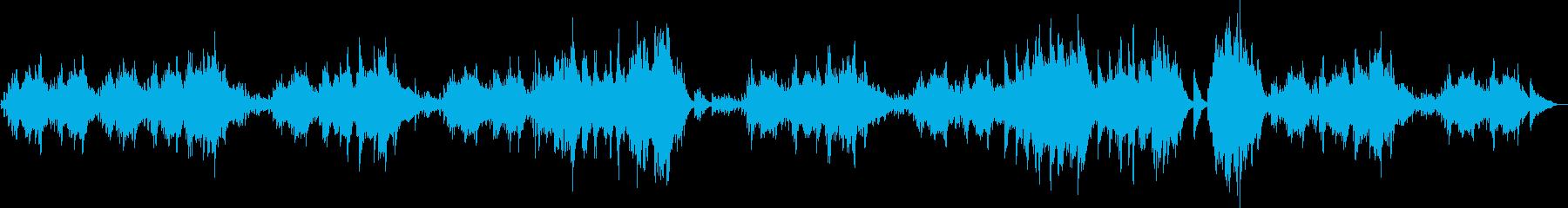 エリーゼの為にの再生済みの波形