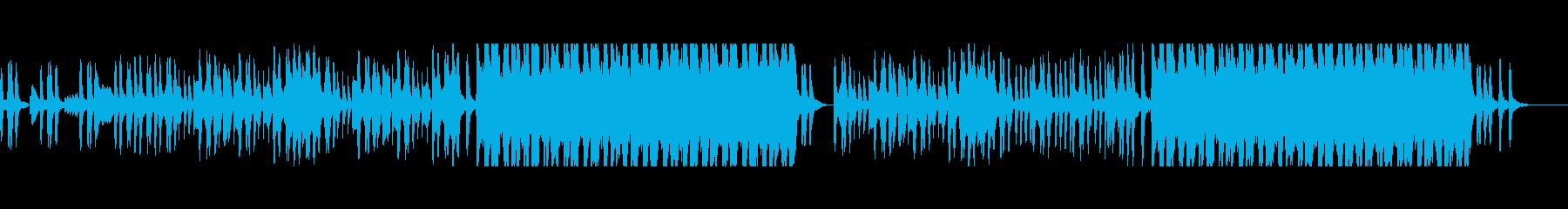 怪しく情熱的な異国情緒ゴシック風タンゴ曲の再生済みの波形