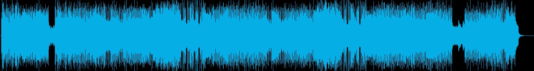 「HR/HM」「POWER」BGM300の再生済みの波形