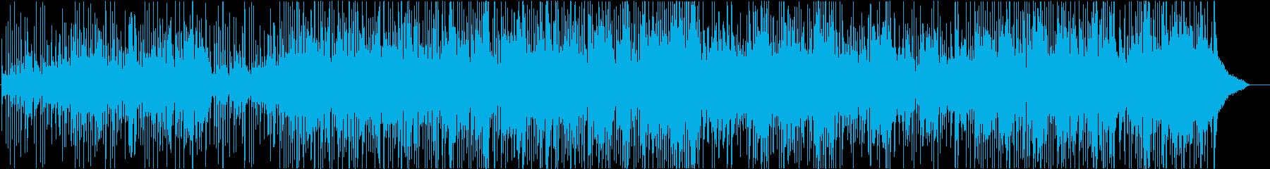 軽快なケルティック的なサウンドの再生済みの波形