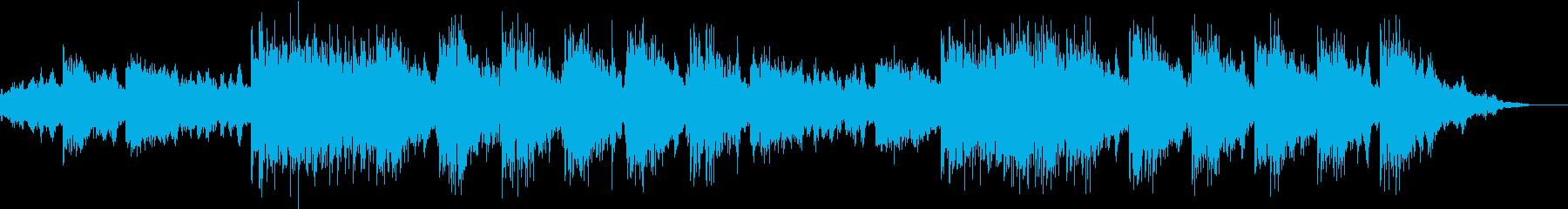 シネマティックサウンド!!の再生済みの波形