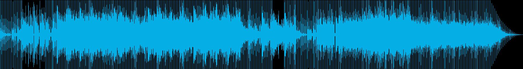 激しい感じの4つ打ちの再生済みの波形
