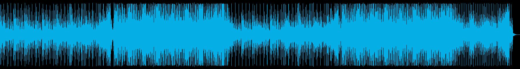 ビデオ。80s。シンセウェーブ。の再生済みの波形