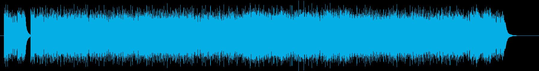 リズミカルでメリハリのあるミュージックの再生済みの波形