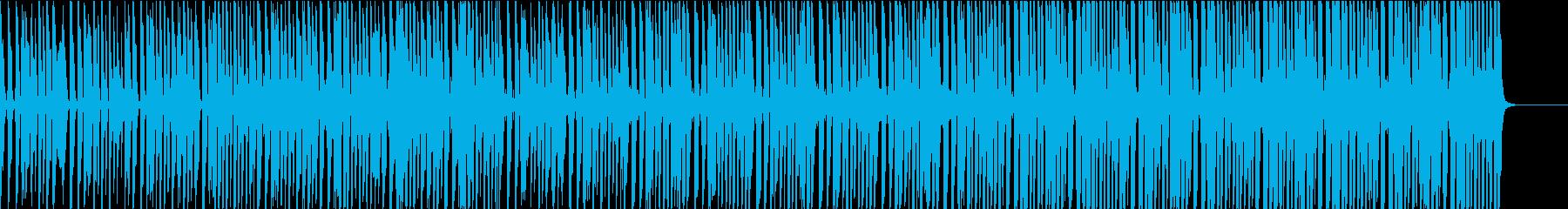 R&B ポジティブ 明るい レトロ...の再生済みの波形