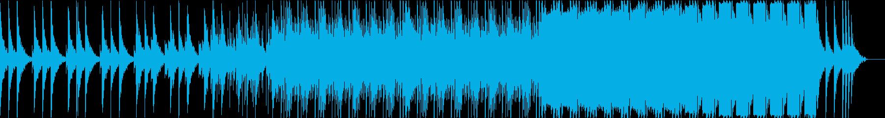 和風ゲーム向け:和太鼓、決戦、討ち入りの再生済みの波形