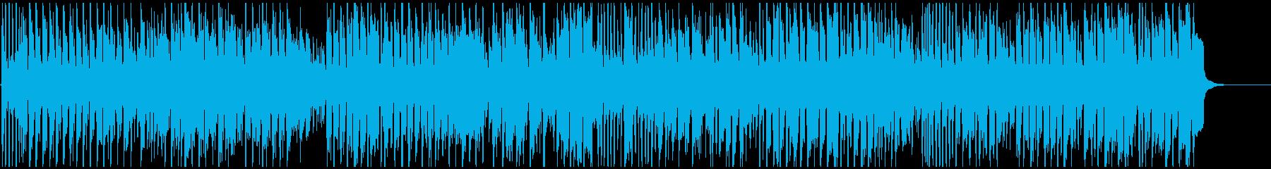ブリブリした音色の爆速コメディ、お笑い曲の再生済みの波形