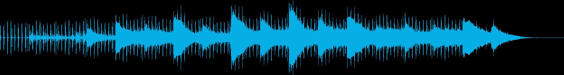 平坦な調子の打ち込み曲の再生済みの波形