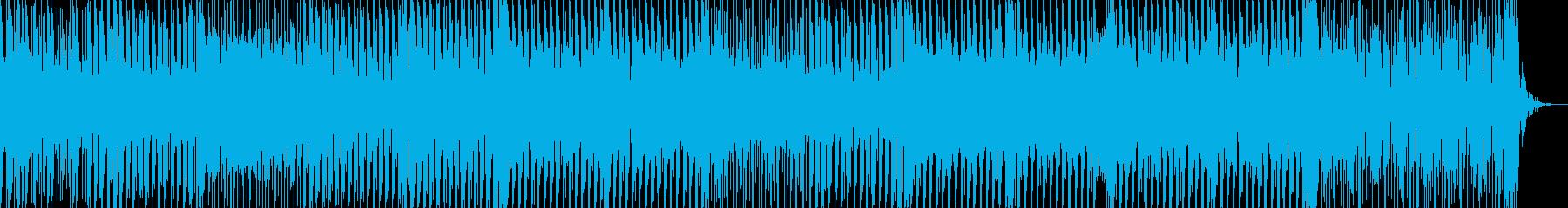 ファンク系ギターが印象的なBGMの再生済みの波形