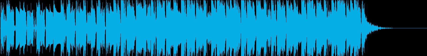 アパレルCM/ファンキーなブラス曲の再生済みの波形